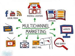 بازاریابی چند کاناله